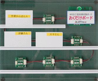 工程実績収集用RFIDボード(おくだけボード)