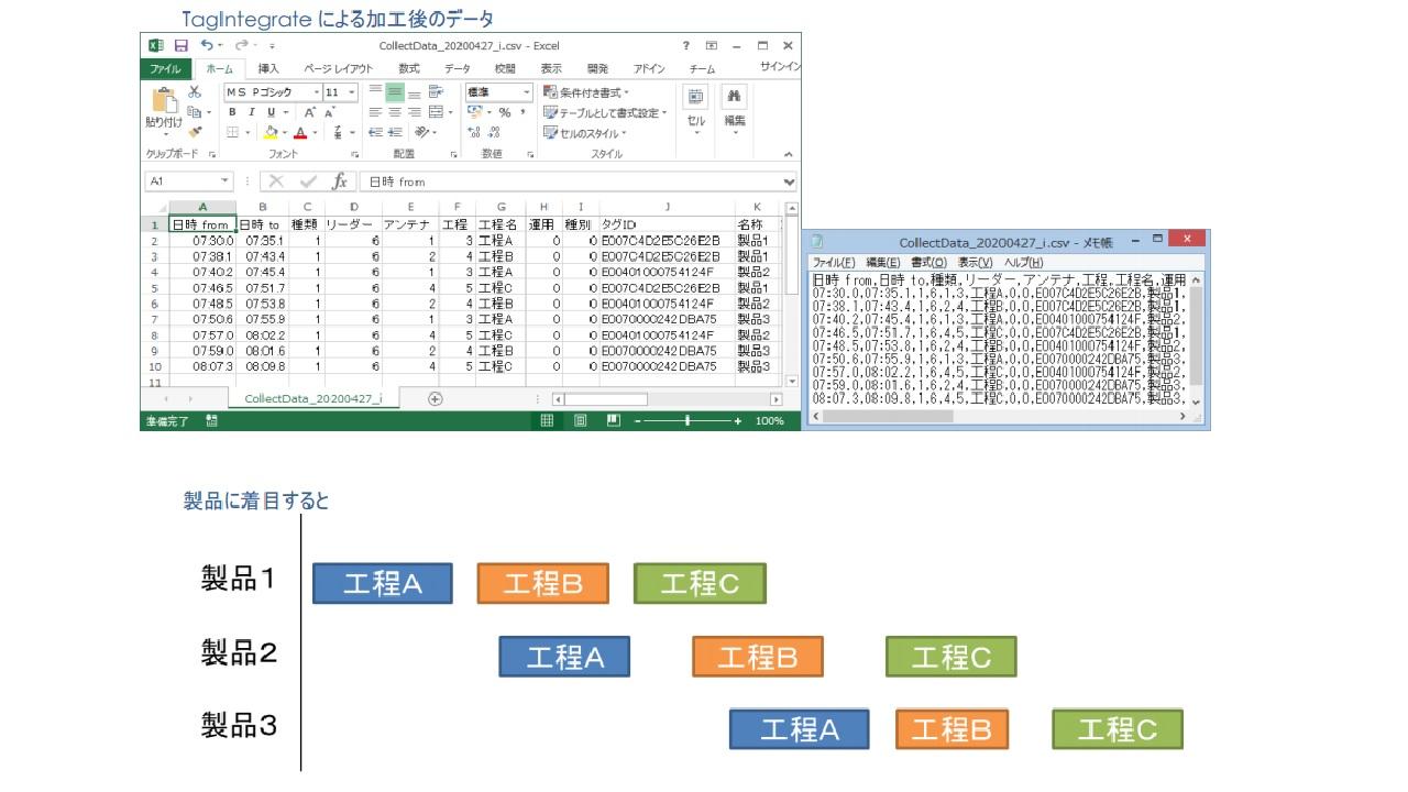 工程進捗情報収集「ICTagCollector」 (1)